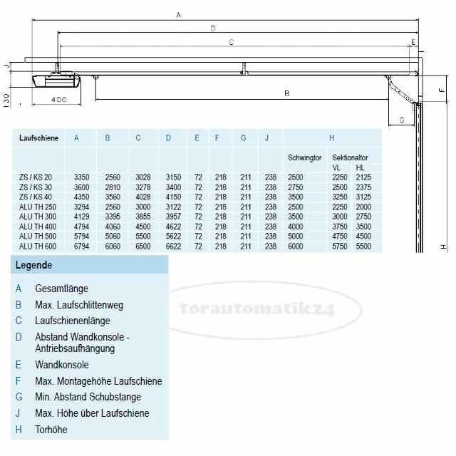 tormatic Alu-Laufschiene TH300/ALS3500